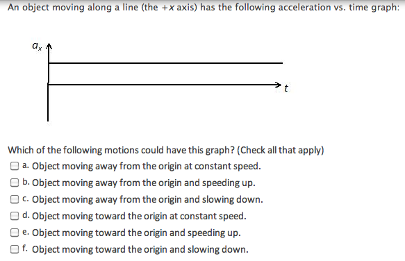 An object moving along a line (the +x axis) has th