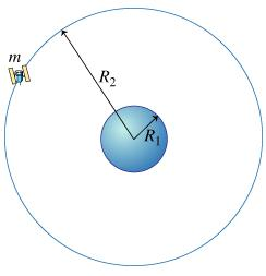 A satellite of mass m is in a circular orbit of ra