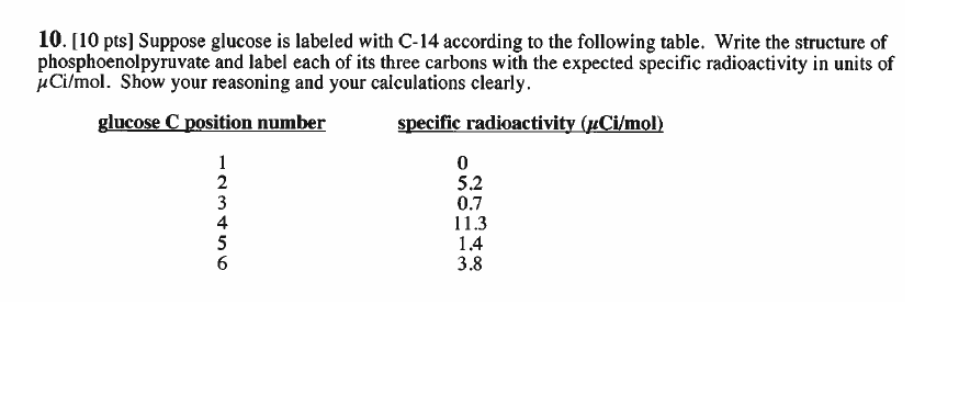 Suppose glucose is labeled with C-14 according to