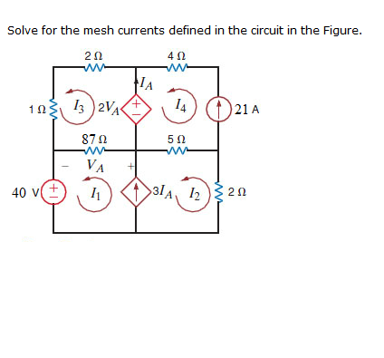 Solve for the mesh currents defined in the circuit
