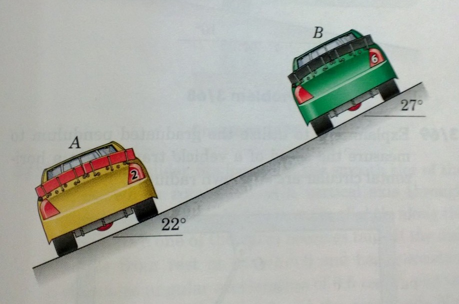 The concept of variable banking for racetrack turn