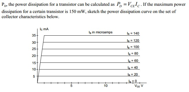 PD, the power dissipation for a transistor can be