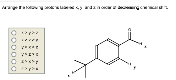 Arrange the following protons labeled x, y, and z