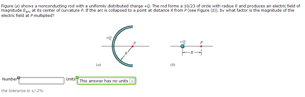 Figure (a) shows a nonconducting rod with a unifor