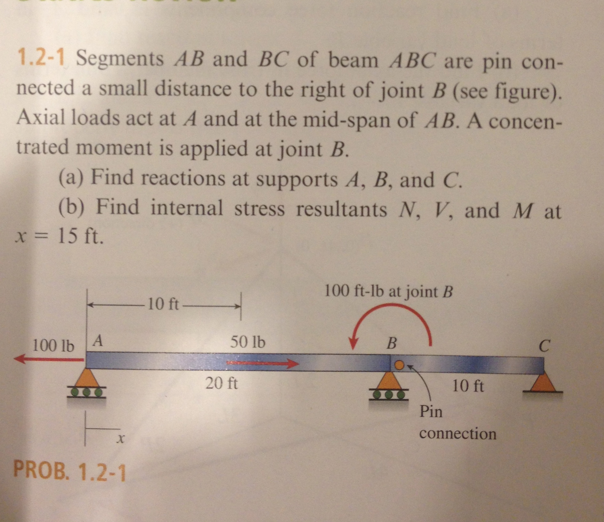 1.2-1 Segments AB and BC of beam ABC are pin conne
