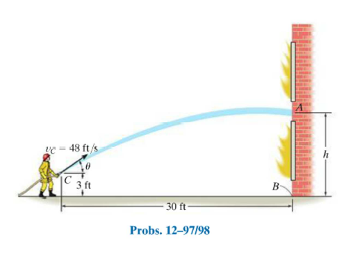 Determine the minimum height on the wall to which