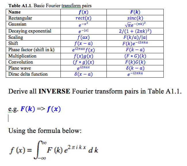 Solved derive all inverse fourier transform pairs in tabl - Table of fourier transform ...