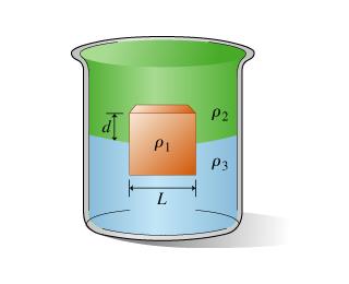 material density chart in kg m3 pdf