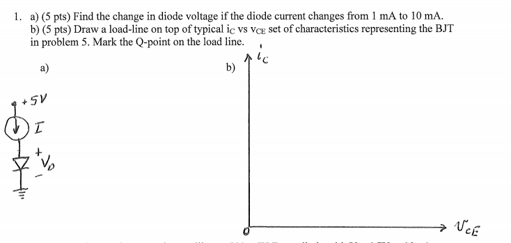 Find the change in diode voltage if the diode curr