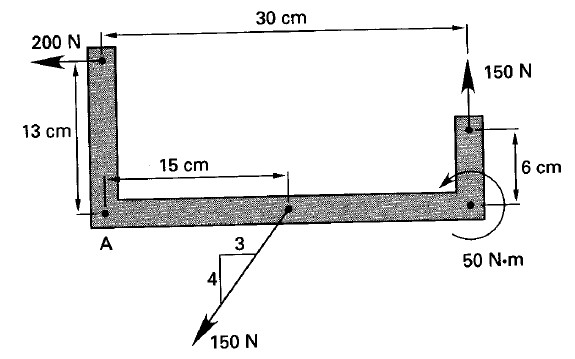 An angle bracket is subjected to the forces and co