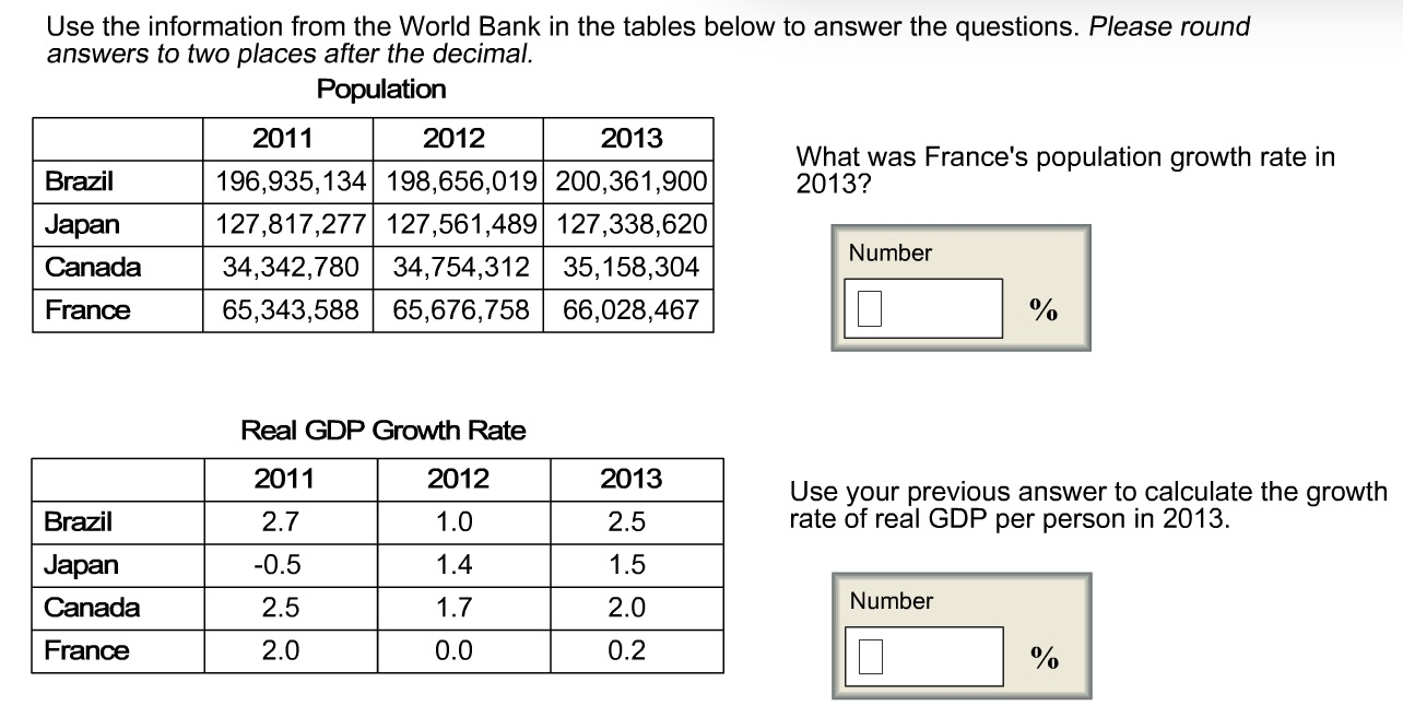 Solved use the information from the world bank in the tab for Table quiz rounds
