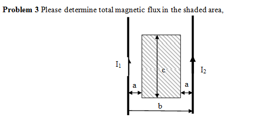 Please determine total magnetic flux in the shaded