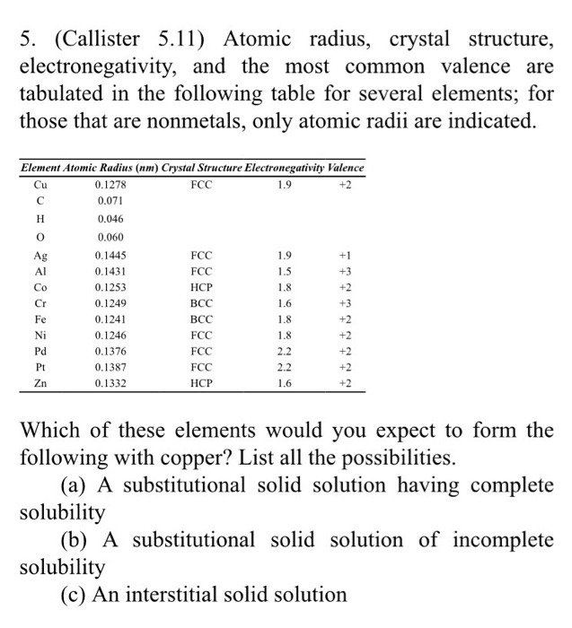 Atomic Structure Essay Sample