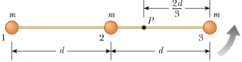 A rigid mass-less rod has three particles with equ