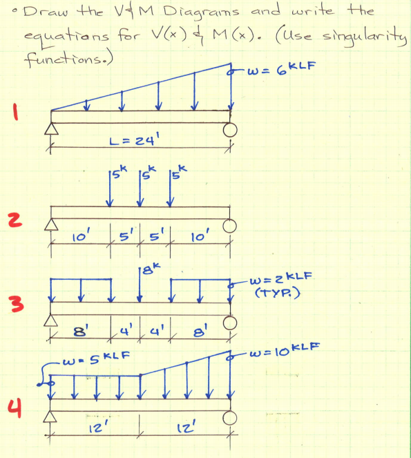 Solved  Draw The Shear And Moment Diagram And Write The Eq