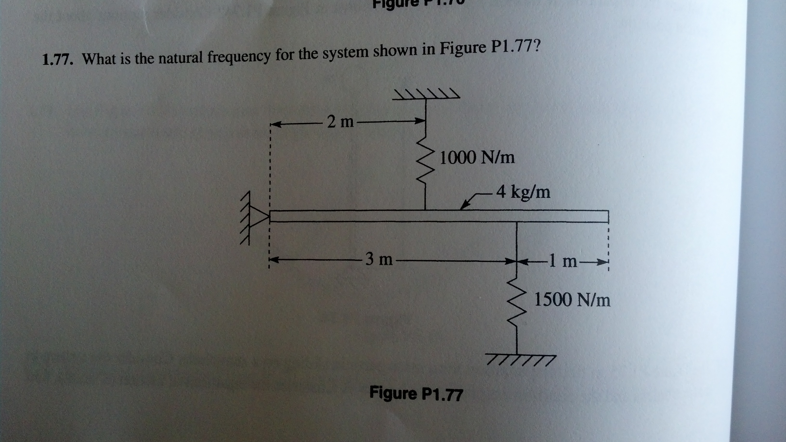 What is the natural frequency for the system shown