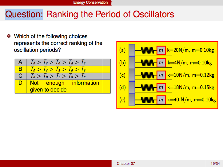 Ranking the Periods of Oscillators Which of the f