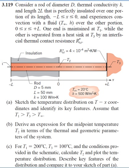 Consider a rod of diameter D, thermal conductivity