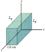 A rectangular solid made of carbon has sides of le