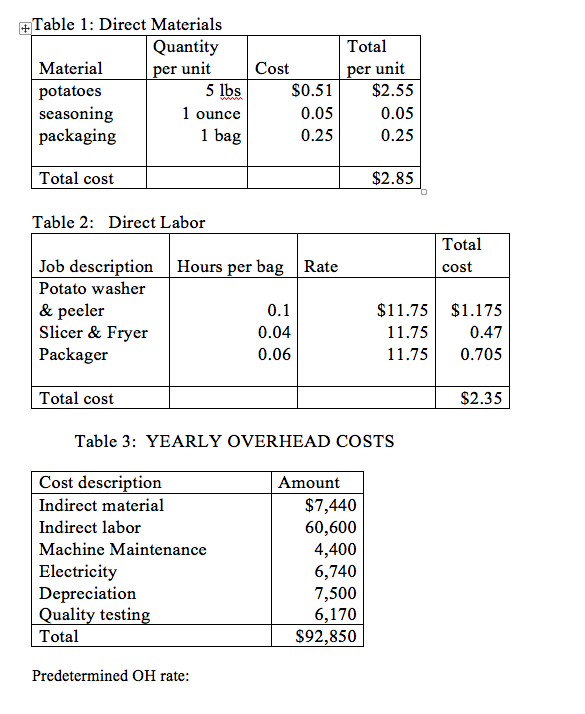 Table 1 direct materials total per unit cost mat for Table 85 hours
