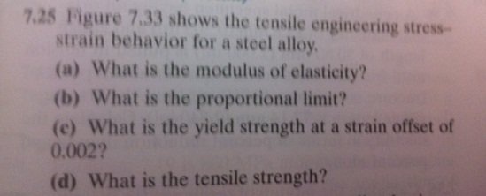 Figure 7.33 shows the tensile engineering stress-s