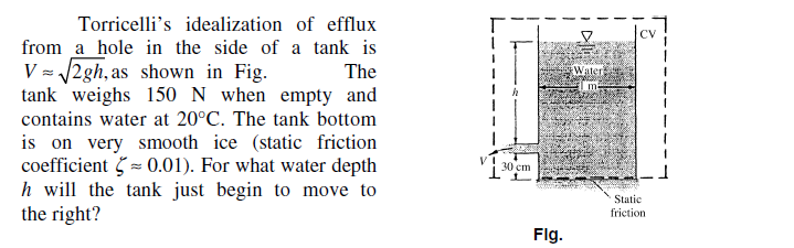Torricelli's idealization of efflux from a hole in