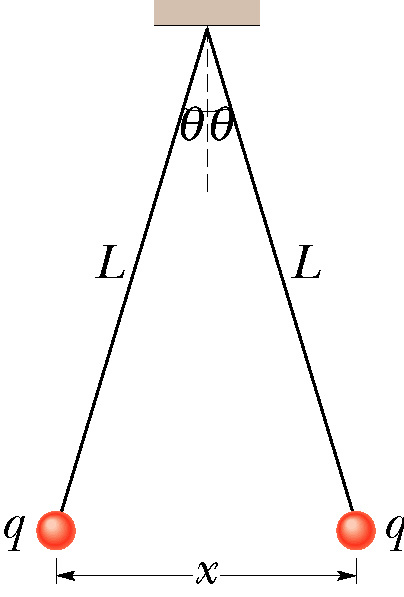 In the figure, two conducting balls of identical m