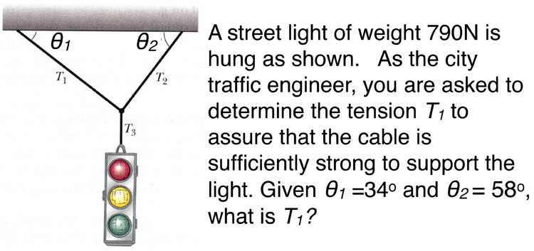 A street light of weight 790N is hung as shown. As