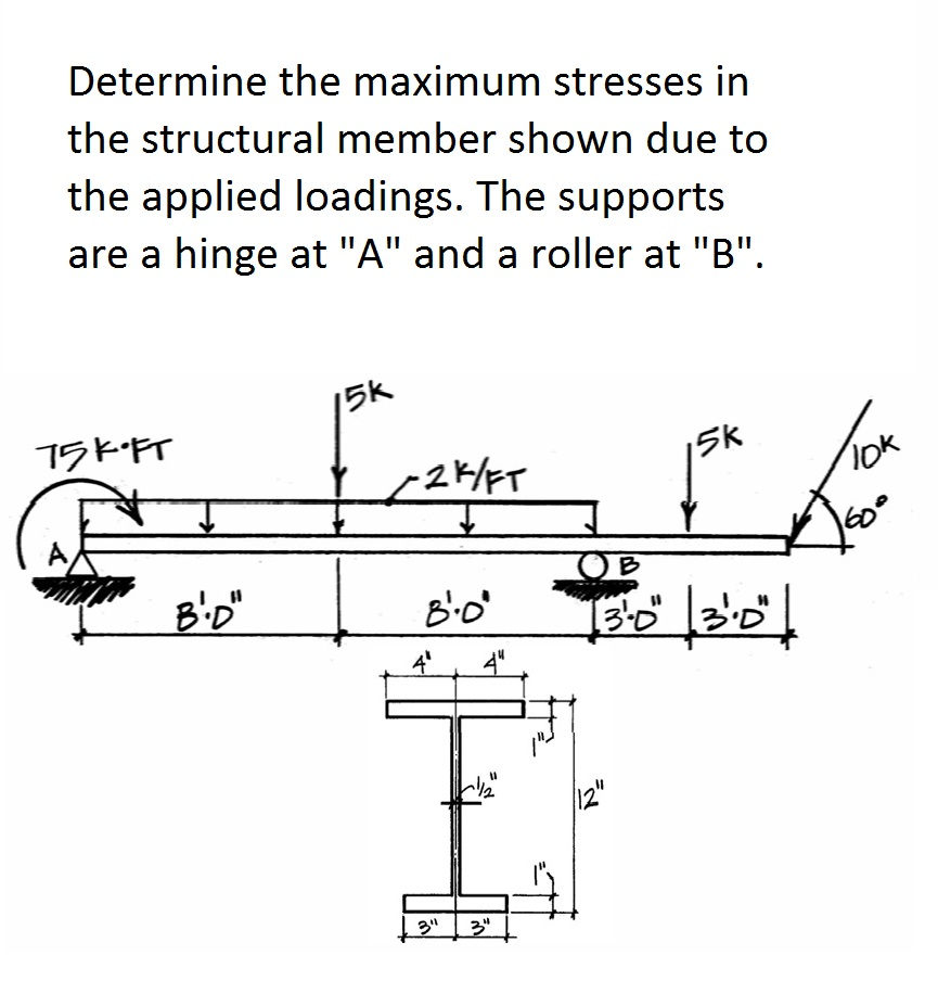 Determine the maximum stresses in the structural m