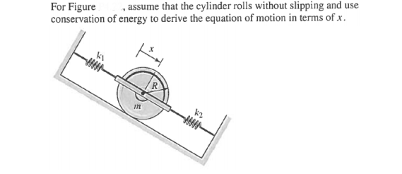 For Figure assume that the cylinder rolls without