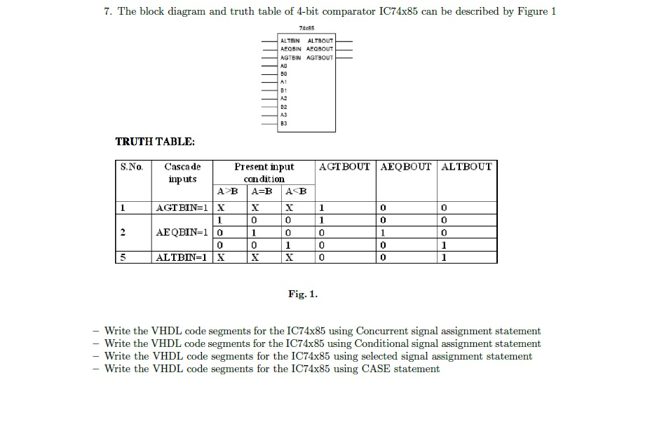 The block diagram and truth table of 4 bit compara for 1 bit comparator truth table