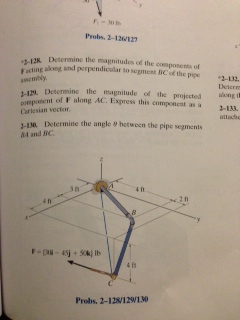 Determine the magnitude of the components of the F