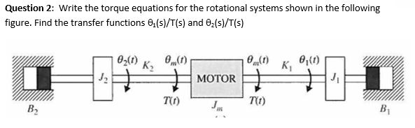Write the torque equations for the rotational syst