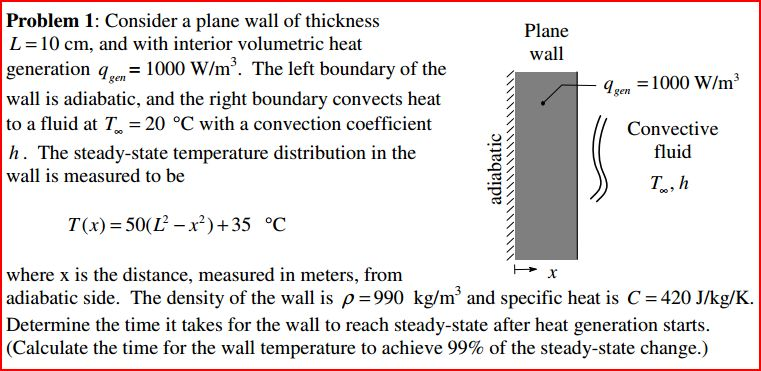 Consider a plane wall of thickness L = 10 cm, and