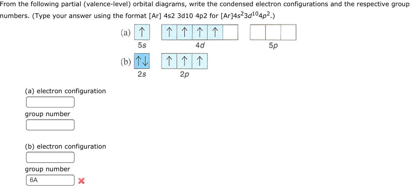 From The Following Partial (valence-level) Orbital... | Chegg.com