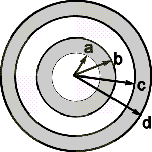 A small conducting spherical shell with inner radi