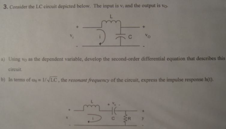 Consider the LC circuit depicted below. The input
