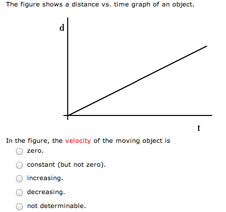 how to find velocity in distance time graph