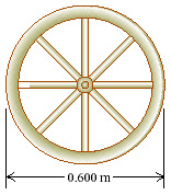 A wagon wheel is constructed as shown in the figur