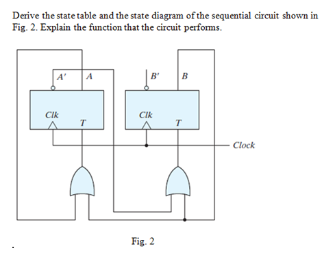 Derive the state table and the state diagram of th