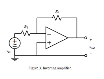 Figure 3. Investing amplifier.