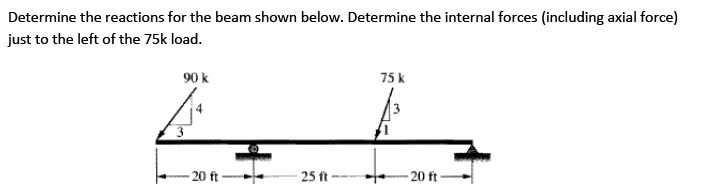 Determine the reactions for the beam shown below.