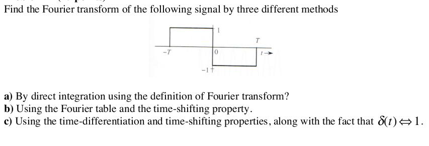 Solved find the fourier transform of the following signal - Table of fourier transform ...