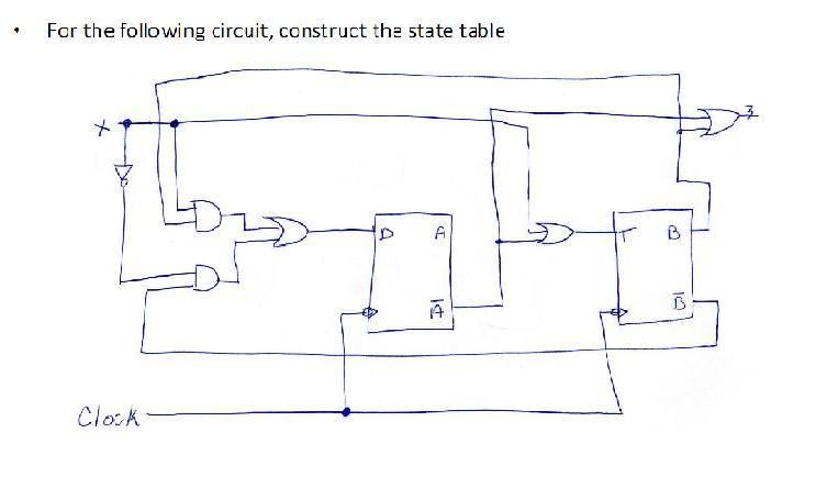 For the following circuit, construct the state tab