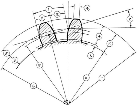 solved  1  identify dimensions of involute gear tooth form