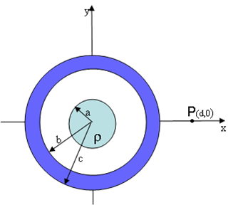 A solid insulating sphere of radius a = 5.9 cm is