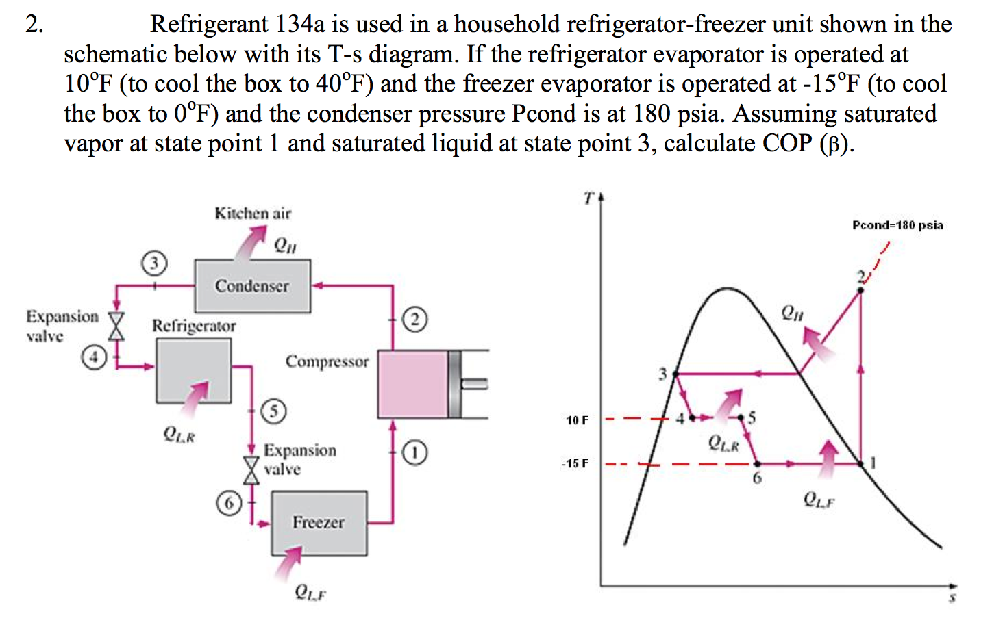 Solved  Please  Will Rate  Refrigerant 134a Is Used In A H