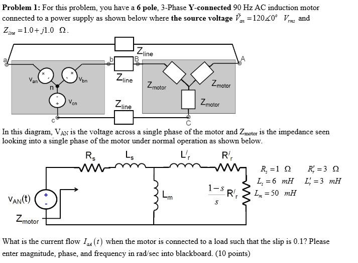 Solved for this problem you have a 6 pole 3 phase y con for Three phase four pole ac induction motor