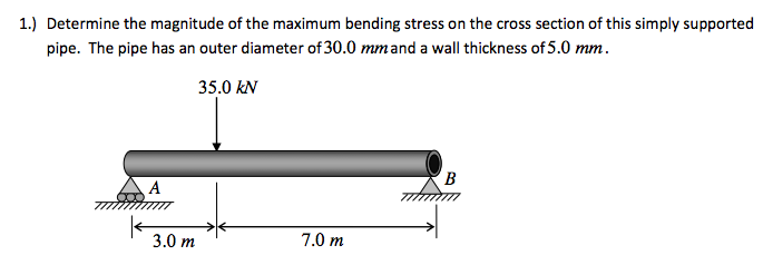 Determine the magnitude of the maximum bending str