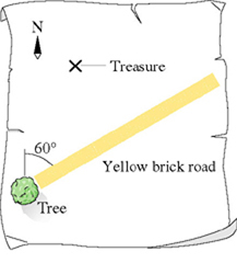 The treasure map in the figure gives the following